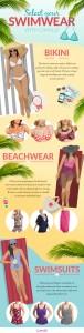 Swimwear Infographic