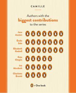 How many penguin classics were written by women, international womens day, world book day